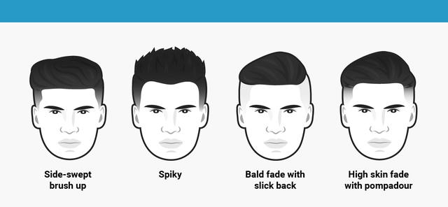 Nên cắt gì cho khuôn mặt tròn ?
