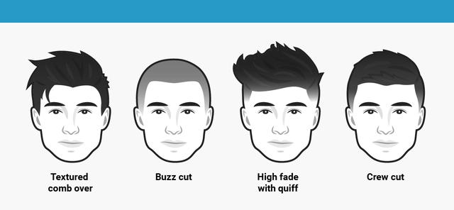 Khuôn mặt tròn các bạn nam nên cắt tóc gì ?
