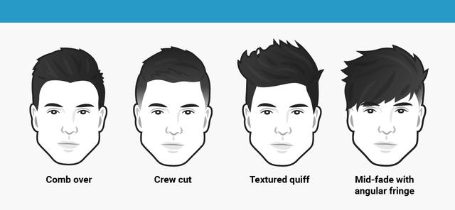 Nam giới khuôn mặt tròn cắt tóc gì thì đẹp ?