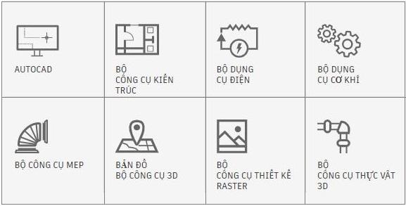 AutoCAD phần mềm thiết kế hỗ trợ
